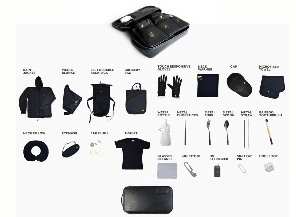 EssenPack – Travel Pouch With 22 Essentials id=