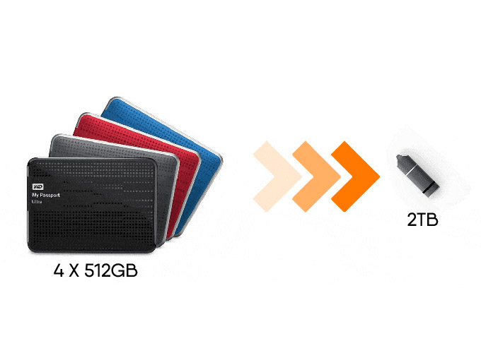Bullet – Compact 1TB SSD id=